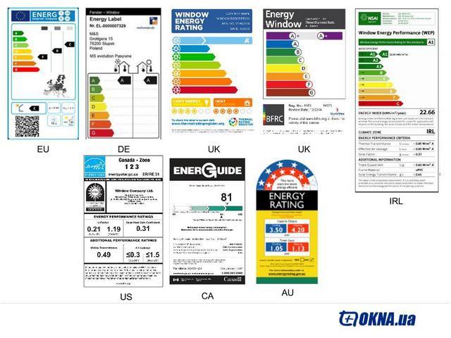 4Впровадження енергомаркування в Україні: покупець за хвилину зможе дізнатися про енергоефективність будматеріалів